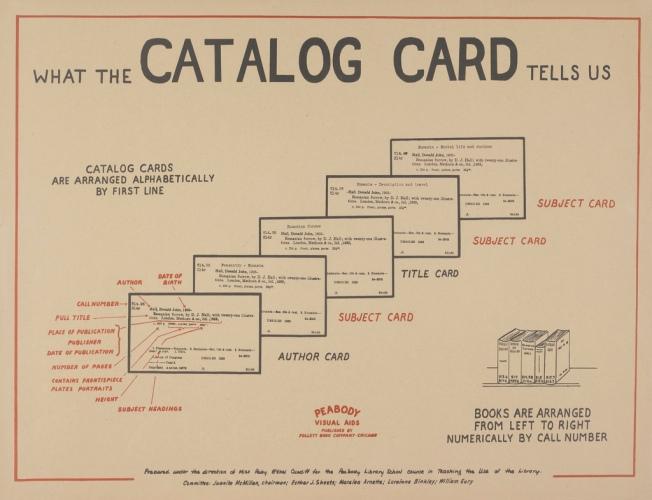 catalog_card